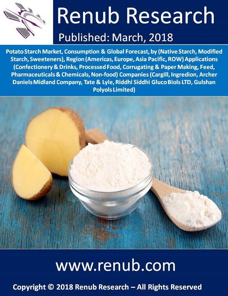 "Renub Research report titled ""Potato Starch Market"
