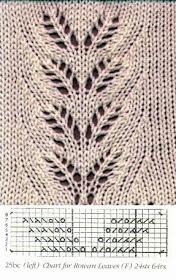 Irina: Knitting Stitches Gallery (needles) #laceknitting