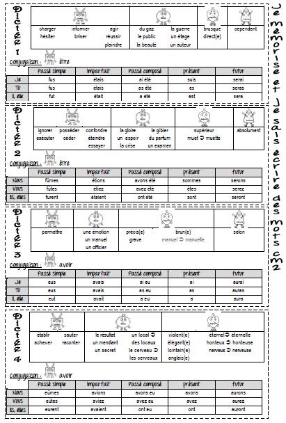 Favori CM2 : Dictées méthode Picot   Orthographe   Pinterest   Cm2, École  YK06