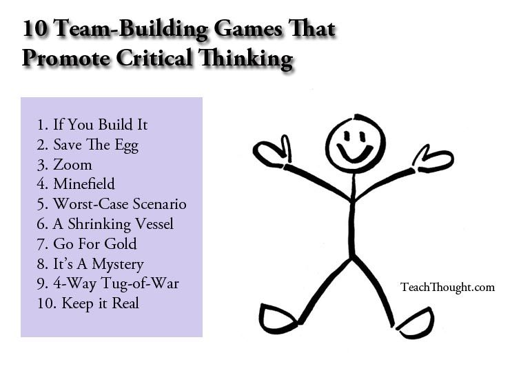 critical thinking techniques for college students Tips for critical thinking in becoming a master student, dave ellis reveals six common mistakes in logic: jump to conclusions attack the person appeal to authority point to a false cause think in all-or-nothing terms base arguments on emotion.