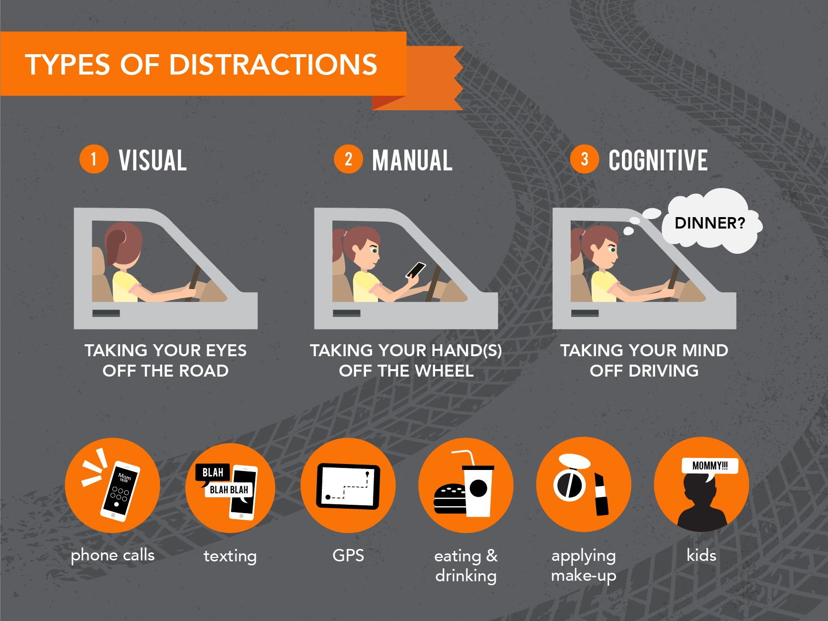 There are many types of distracted driving  Stay safe and