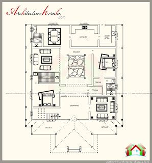 Traditional Kerala Style House Plan With Two Elevations Courtyard House Plans Kerala Traditional House Indian House Plans