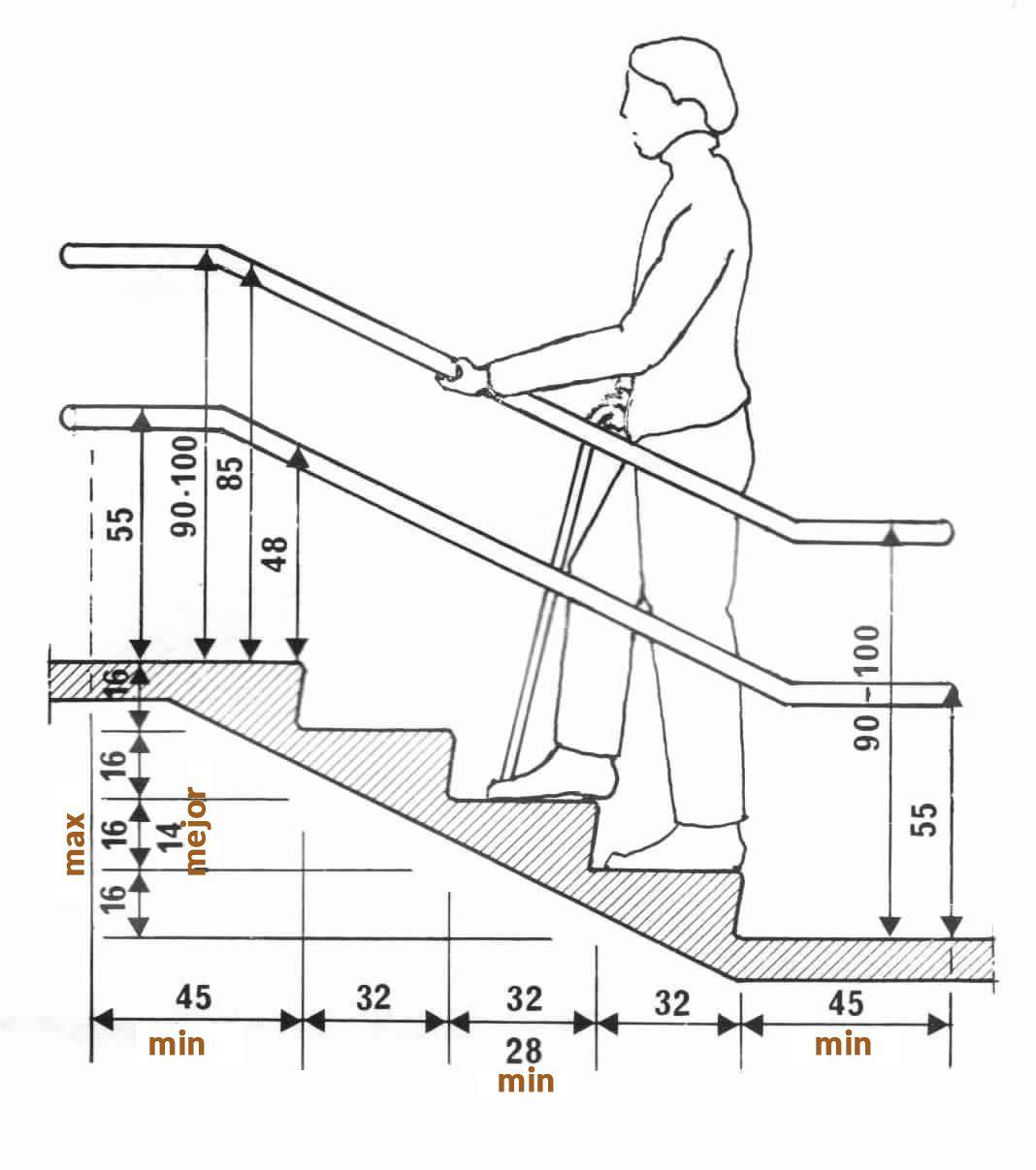 Pin De Amescalones En Escaleras En