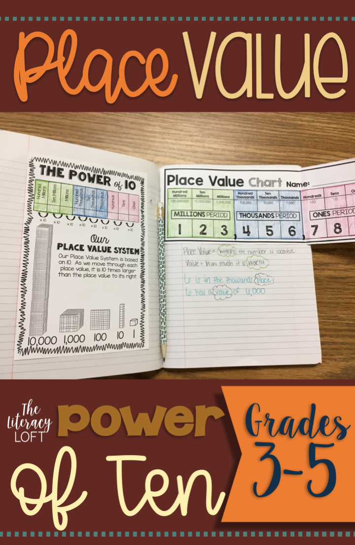 Place value practice the power of 10 notebook charts practice place value notebook chart place value practice the power of 10 working with our nvjuhfo Choice Image