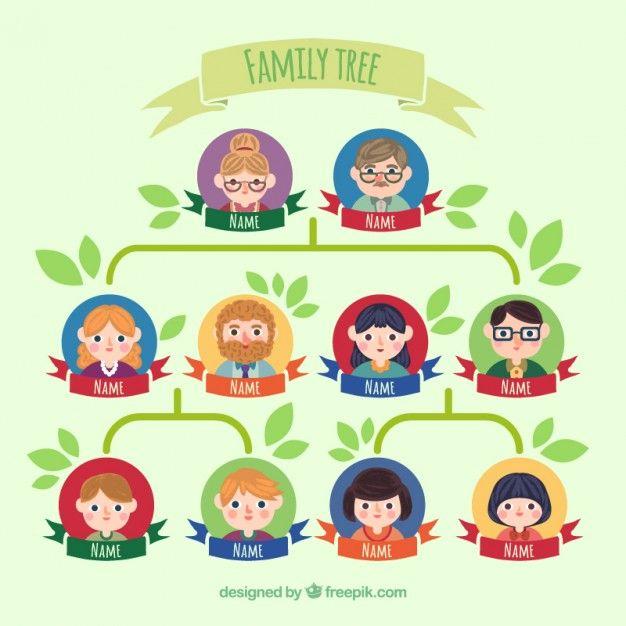 Cute Family Tree Illustration Free Vector Sets Pinterest