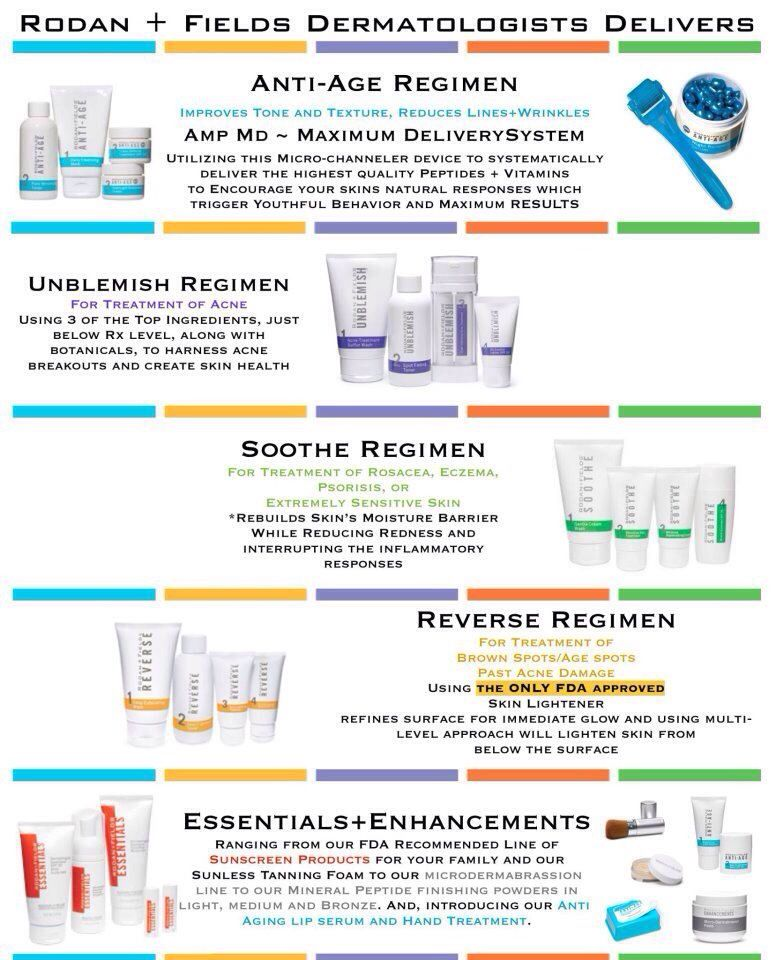 There's a regimen for every skin type!! Improve your skin dramatically today! No need to wait! Make yourself look great for the holidays, and younger in the New Year! www.hbenazzi.myrandf.com