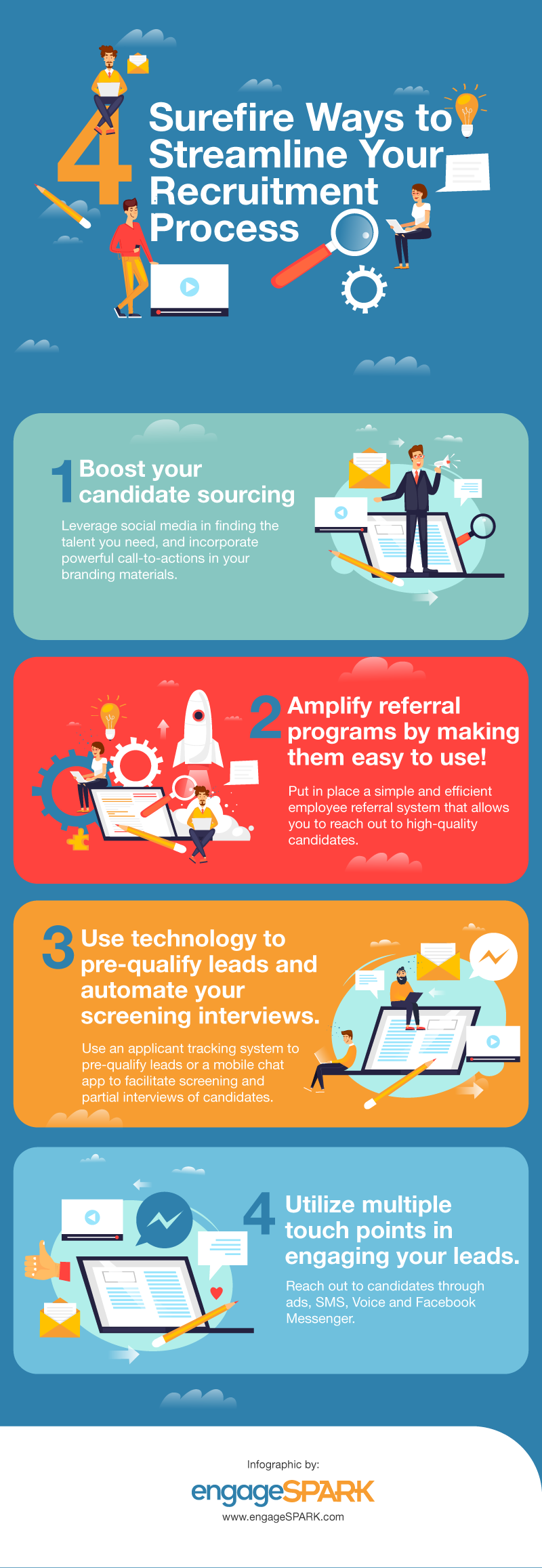 How To Streamline And Boost Your Recruitment Process 4 Novel Strategies Infographic Strategy Infographic Recruitment Recruitment Marketing