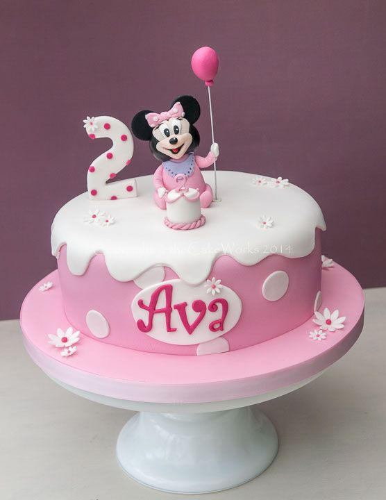 Ideas For Birthday Party Cakes Pre School And Early Years Ages 1 To 6