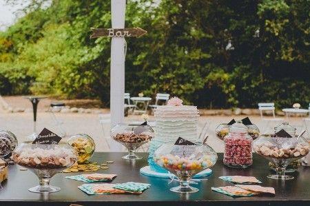 idea candybar