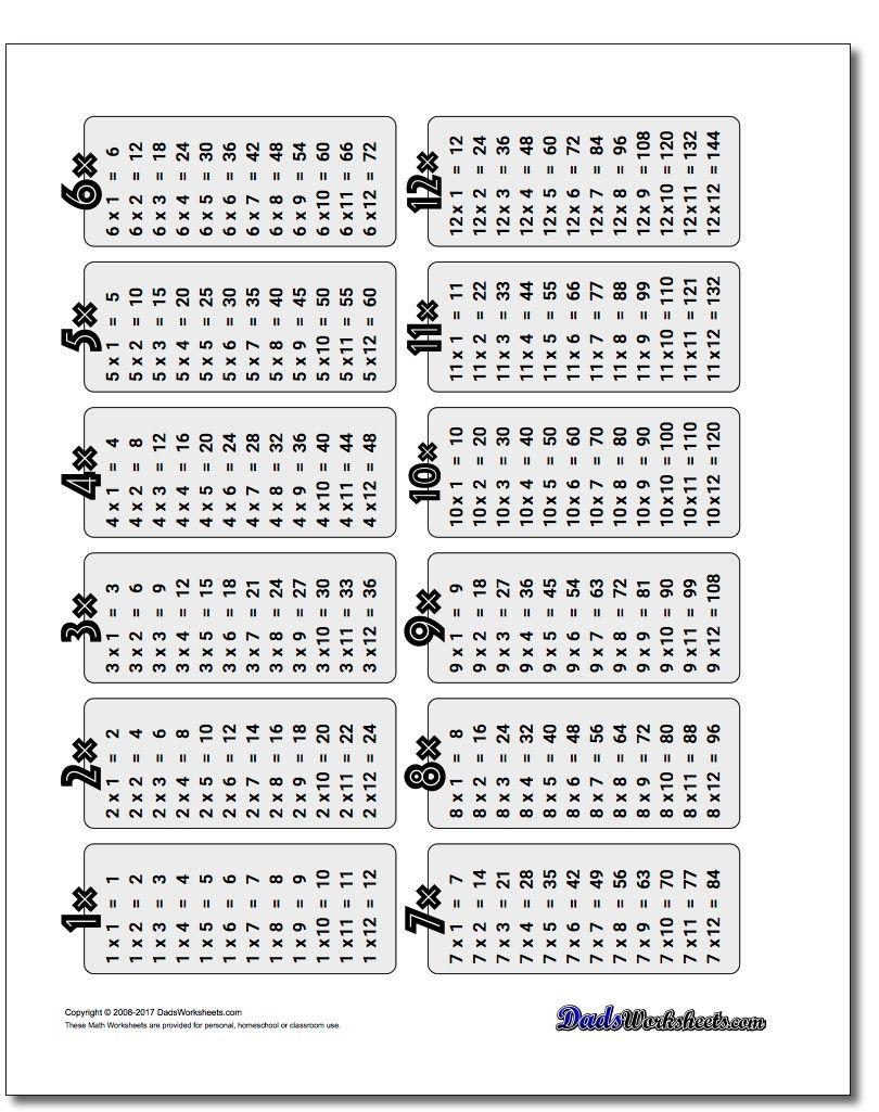 Multiplication Tables Tape Them To Those Desktops Many More Variations Including Color Multipl Multiplication Multiplication Table Times Tables Worksheets [ 1025 x 810 Pixel ]