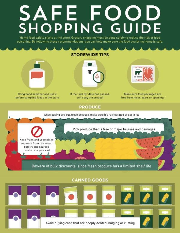 Safe Food Shopping Guide Safe Food Food Infographic Food Shop