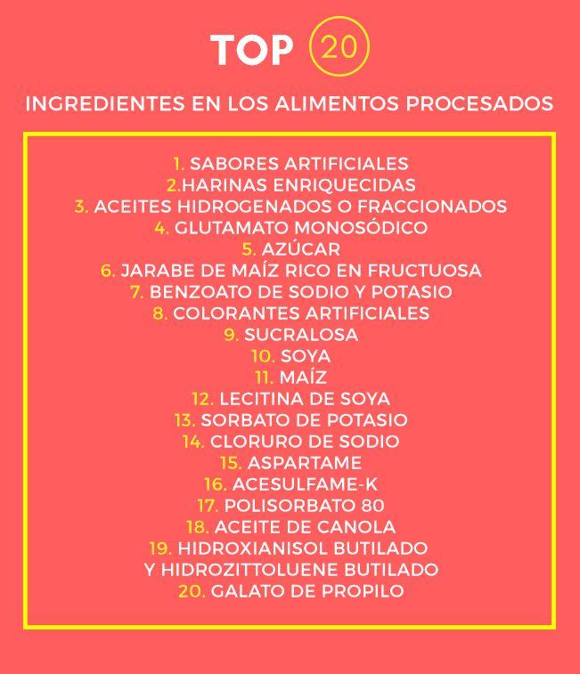Top 20 Ingredientes En Los Alimentos Procesados Procesador De Alimentos Alimentos Vida Saludable