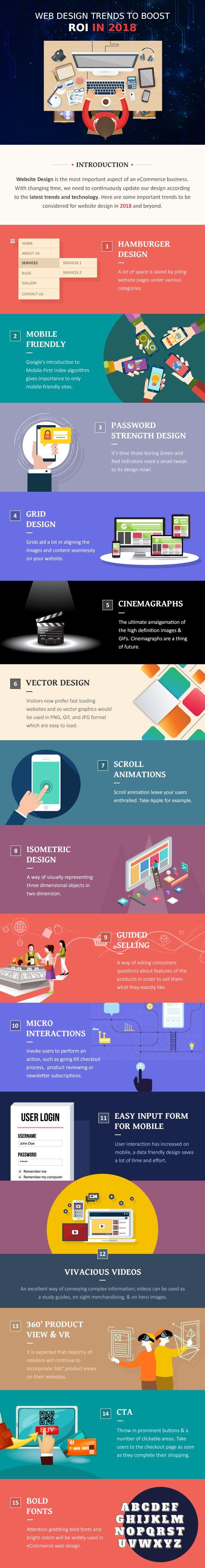 15 Web Design Trends For 2018 2019 Infographic Web Design Trends Web Development Design Web Design