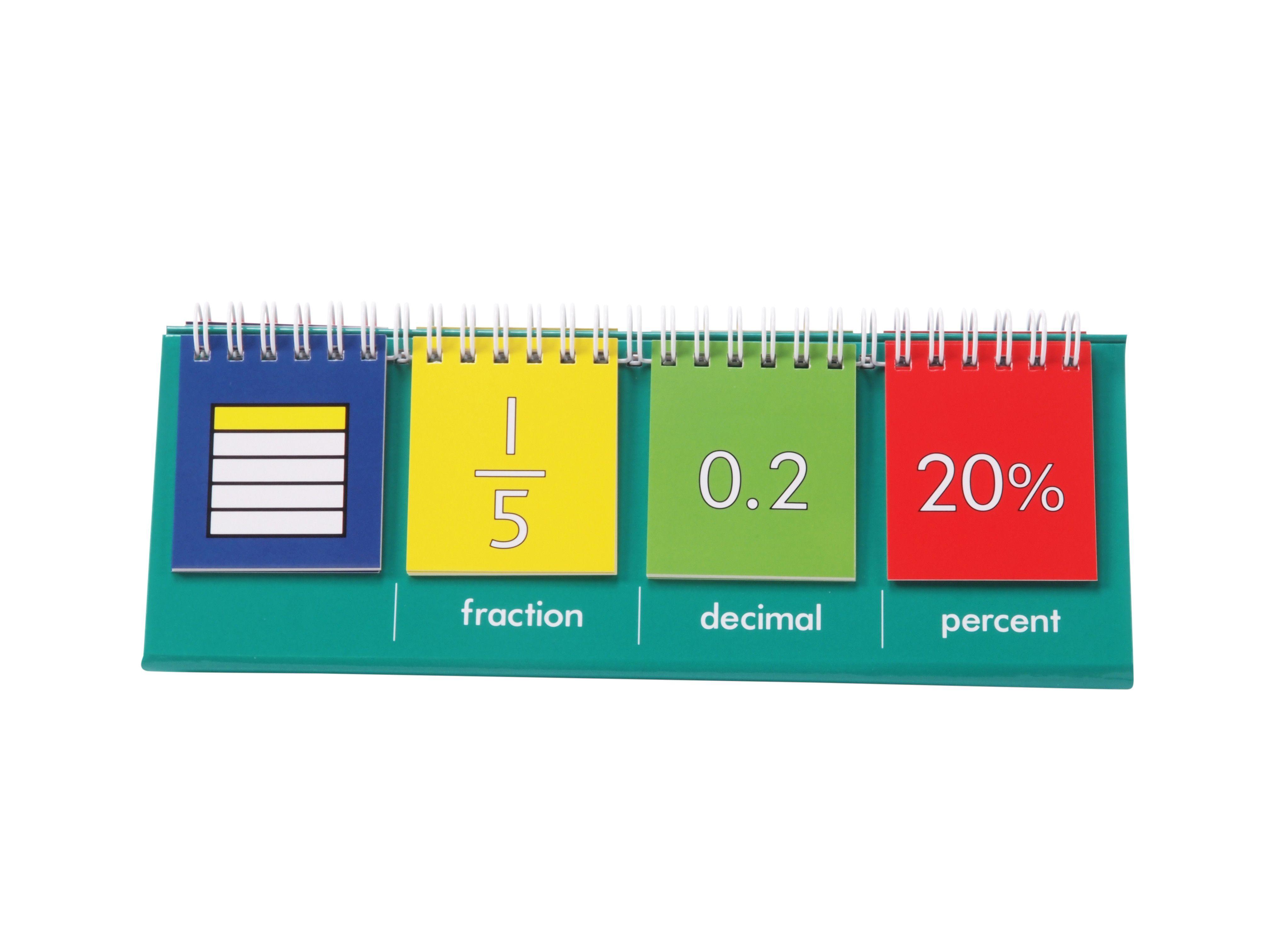 Fraction Decimal Equivalence Flip Chart
