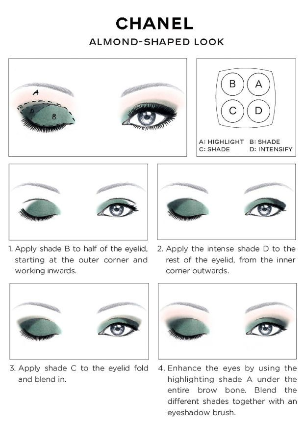 Chanel eye makeup chart how to wear chanel les 4 ombres eye chanel eye makeup chart how to wear chanel les 4 ombres eye shadow beautygeeks ccuart Images