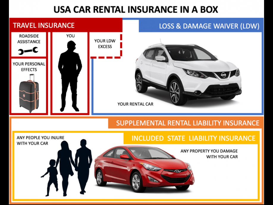 The Story Of Nationwide Car Insurance Has Just Gone Viral