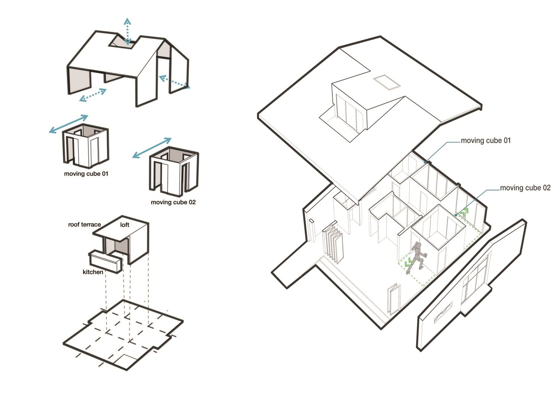 Nantes Nnt Os Architectes Arch Diagram