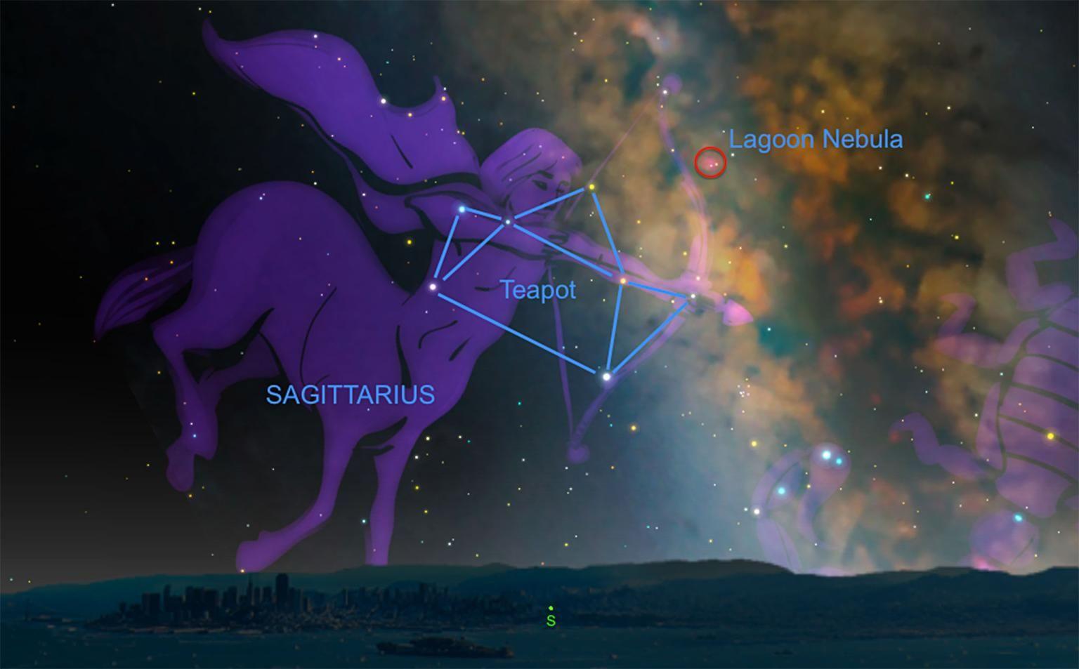 Picture of Sagittarius