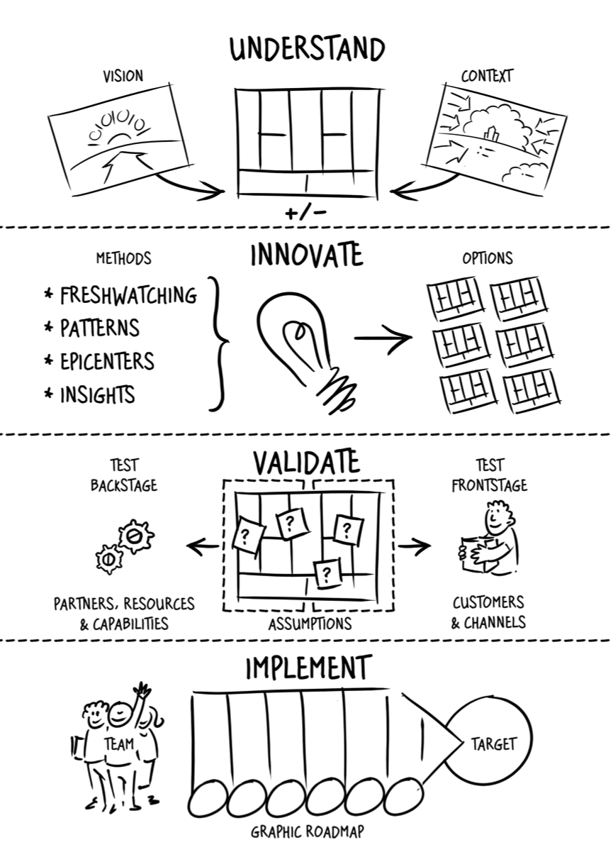 design a better business book pdf