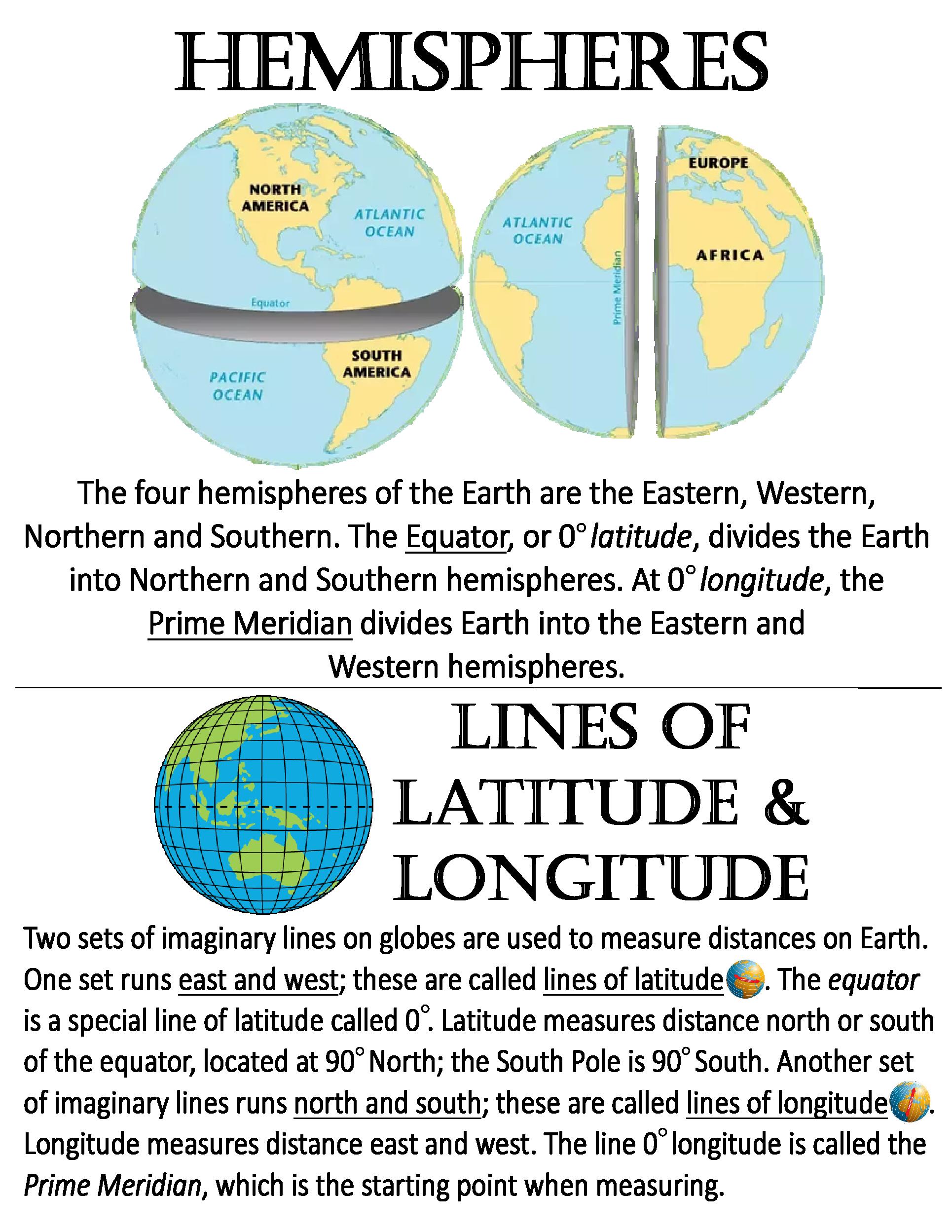 Hemispheres Amp Lines Of Latitude And Longitude Anchor