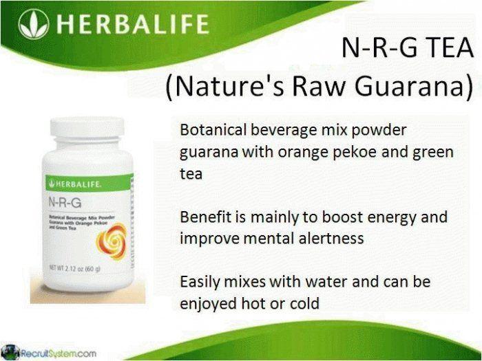 Independent Herbalife Member-ShoptoShape   N-R-G Nature's Raw ...