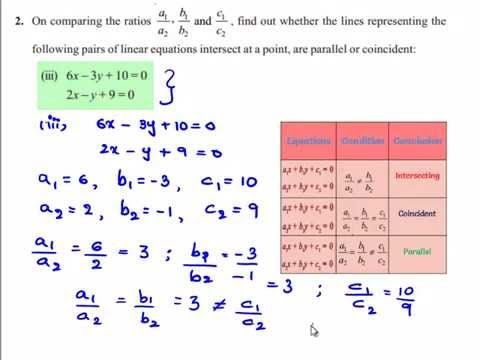 Ncert 10th Maths Pair Of Linear Equations In Two Variables