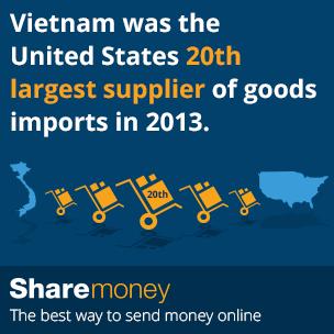 Send Money To Vietnam Using Sharemoney