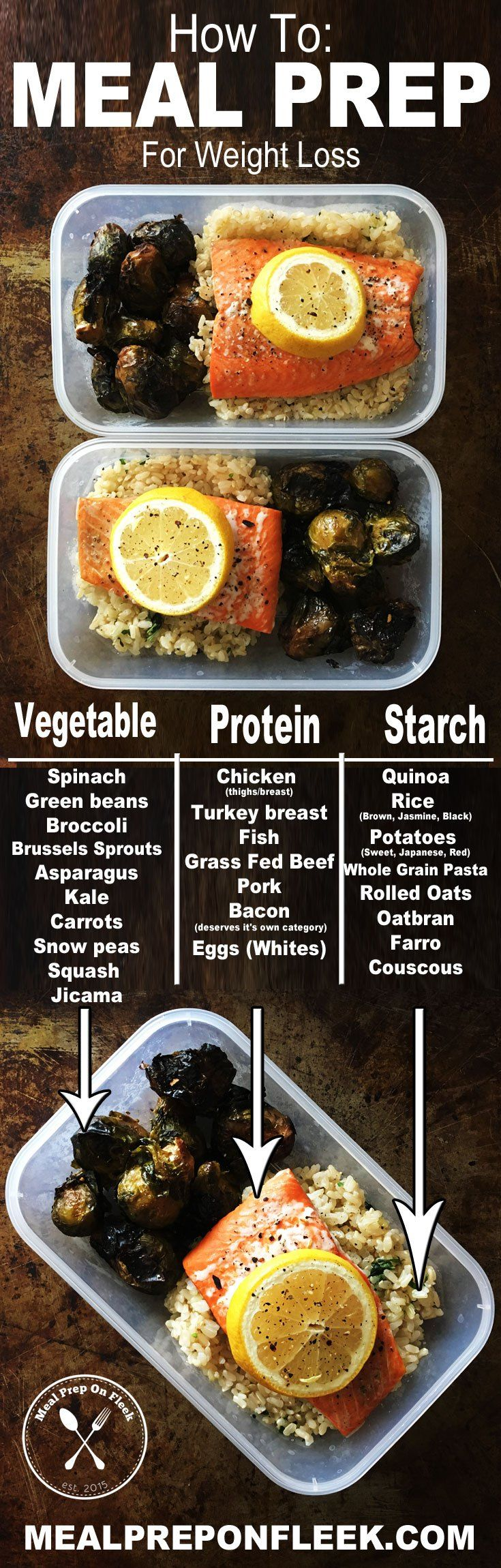 Meal prep for weight loss also beginners clean eating recipes pinterest rh