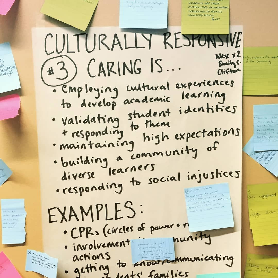 What Does Cultural Caring Mean To You And How Do You Implement It In The Classroom Culturallyresponsivet Curriculum Design Curriculum Development Curriculum