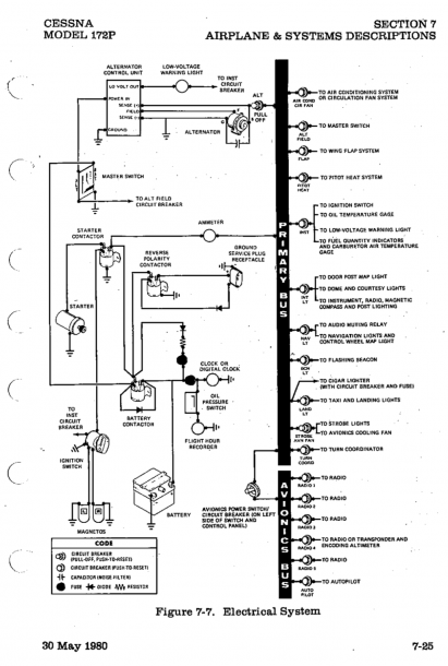 Cessna 172 Electrical Diagram [PDF] Download