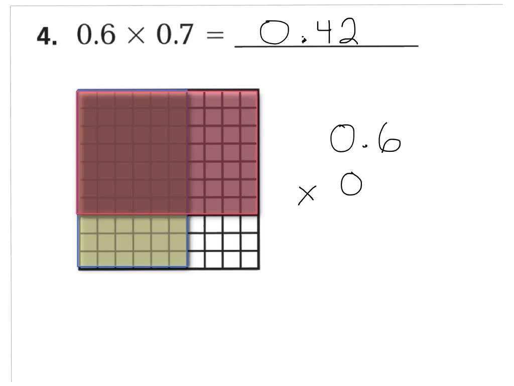 Lesson 4 6 Decimal Multiplication Moddels