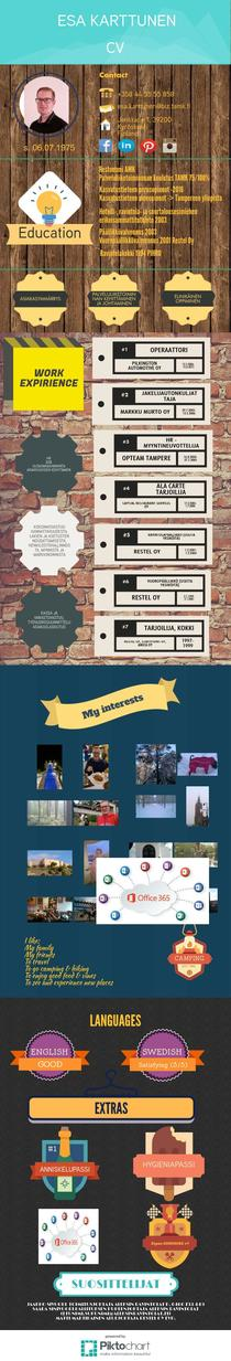 Esa Karttunen infographic cv | Piktochart Infographic Editor