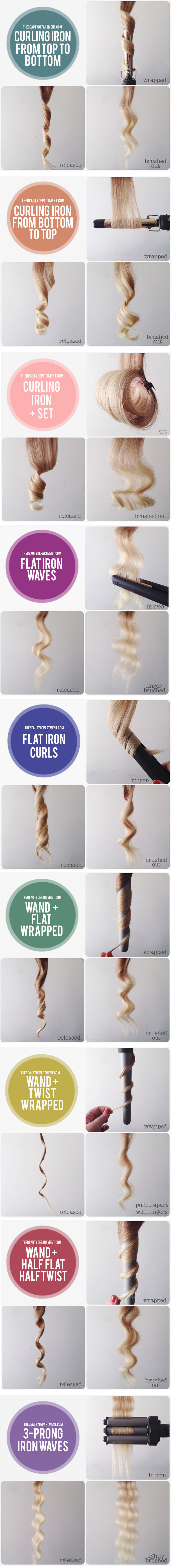 Types of curls - http://thebeautydepartment.com/2014/04/types-of-curl/
