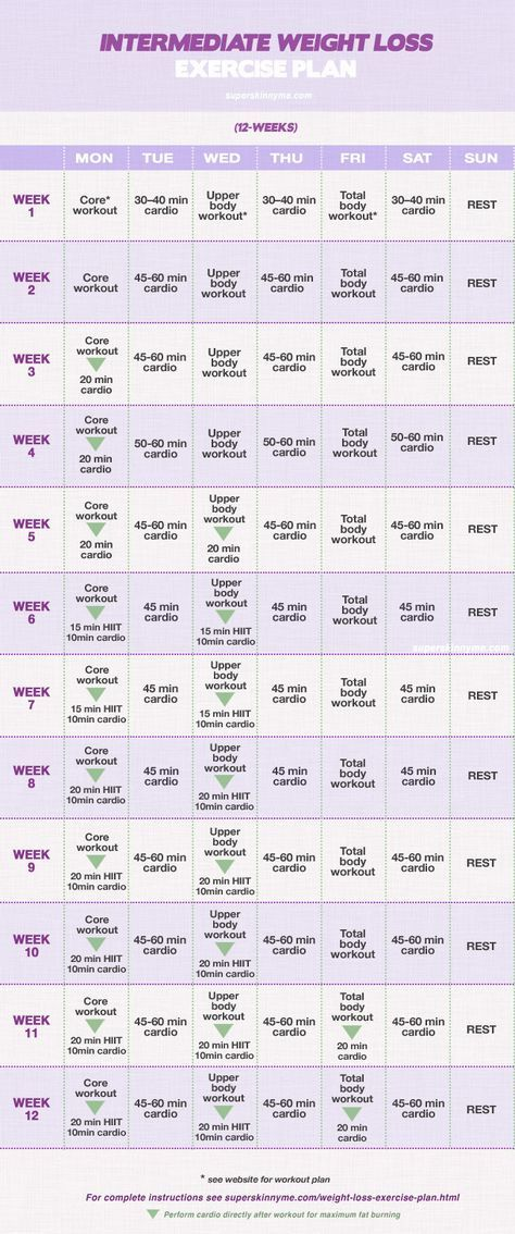 Weight loss sheet for excel photo 3