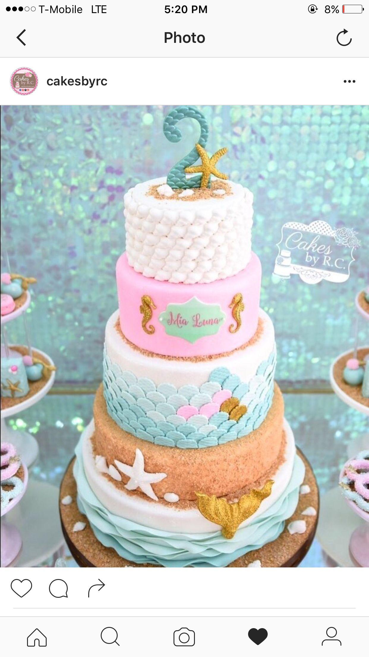 Pin by Kelly Gonzalez on under the sea birthday Pinterest Birthdays