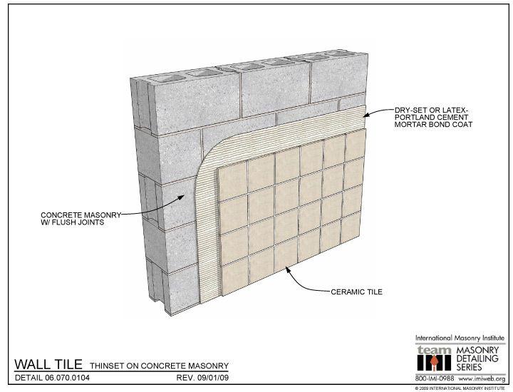 06 070 0104 Wall Tile Thinset On Concrete Masonry Como Construir Detalles Constructivos Constructivo
