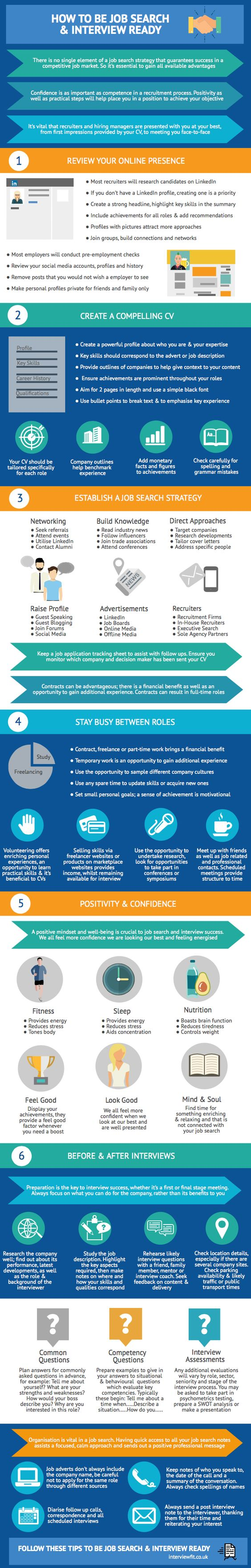 Job Search Tips . You Should Place Yourself In The Strongest Possible  Position To Achieve Interview Success. This Infographic
