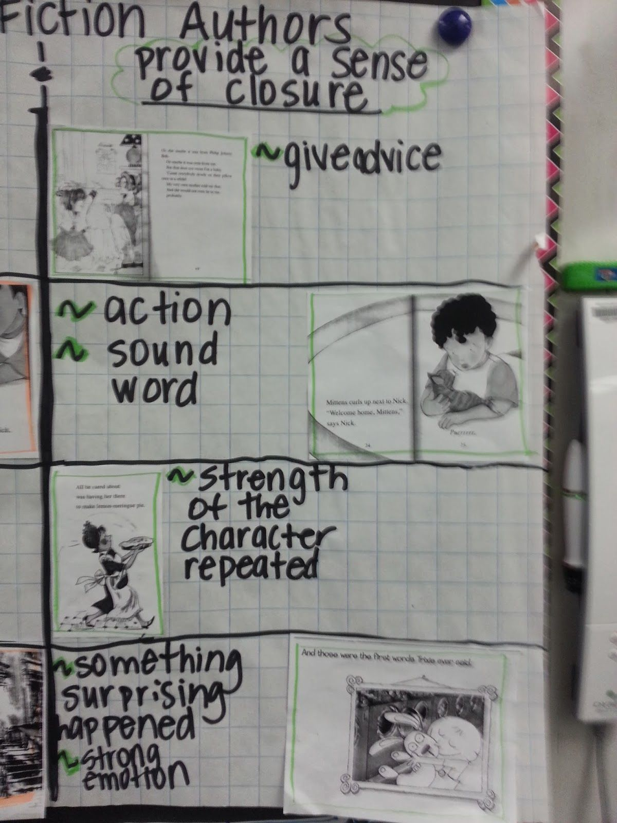 Writing Realistic Fiction Stories In