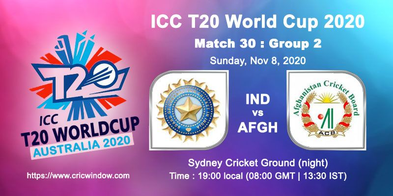 Pin On Icc T20 Worldcup 2020