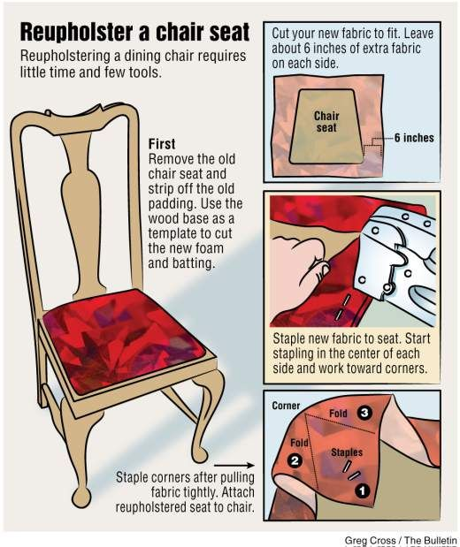 DIY: Reupholster chairs | Seat cushions, Yard sale and Martha stewart