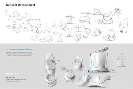 product design product design