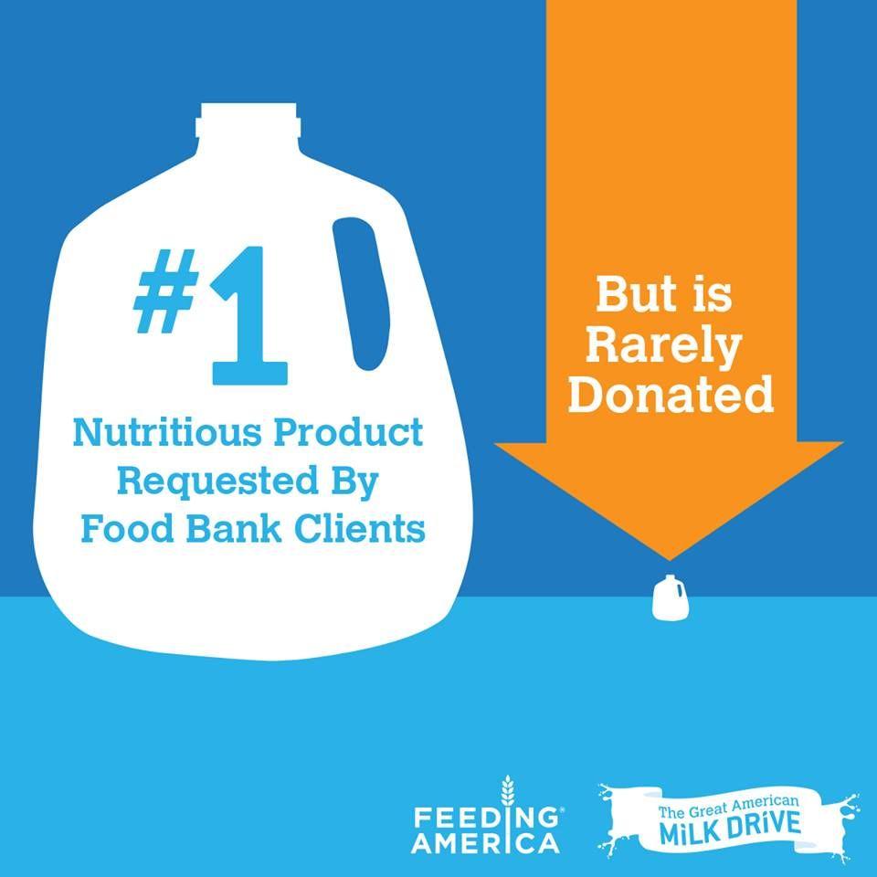 Home food bank feeding america greatful
