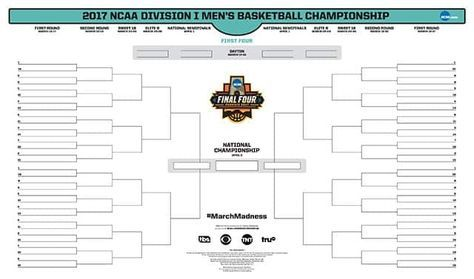 March Madness Printable NCAA tournament bracket Just for fun