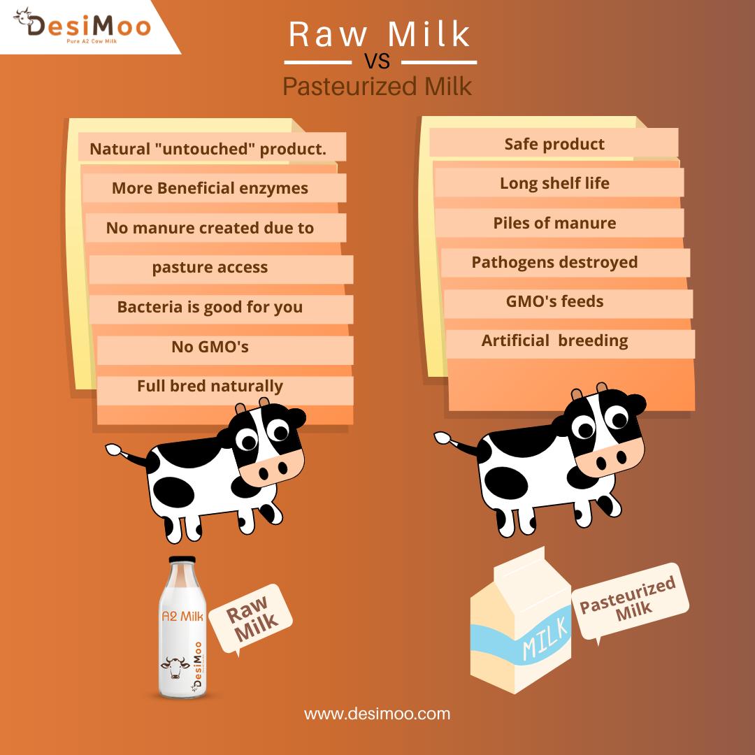 Inilah 5 Perbedaan Susu Pasteurisasi Dan Susu UHT