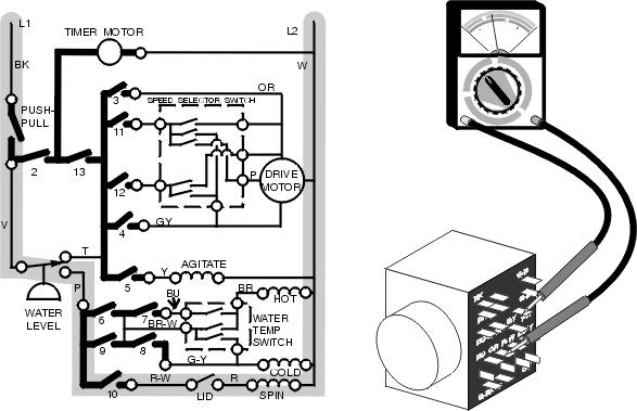 Wiring Diagram Of Washing Machine Timer Bookingritzcarlton Info Portable Dishwasher Samsung Washing Machine Washing Machine Problems