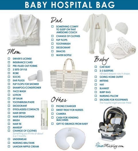 Baby Hospital Bag Checklist Paing
