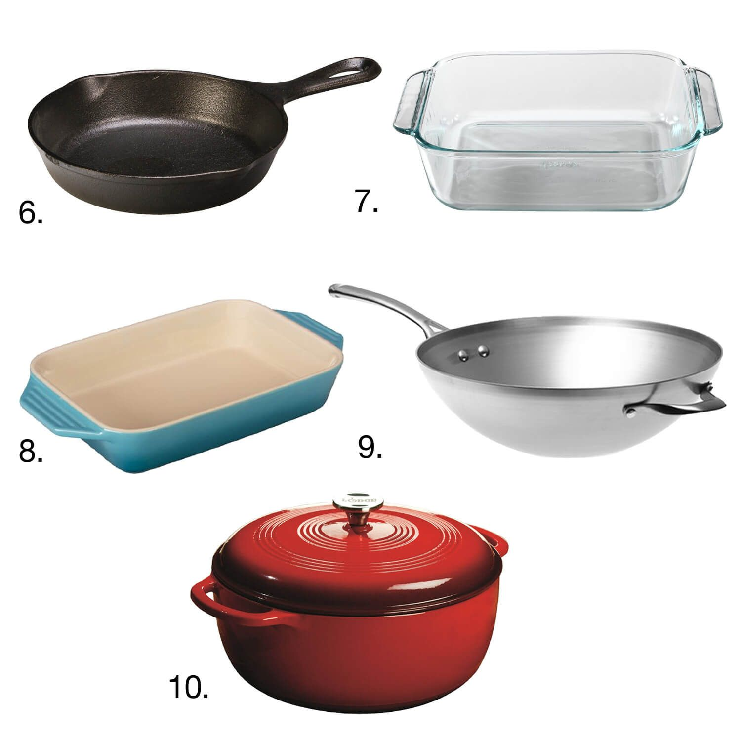 The Ultimate Guide to Safe, Nontoxic Cookware | Health