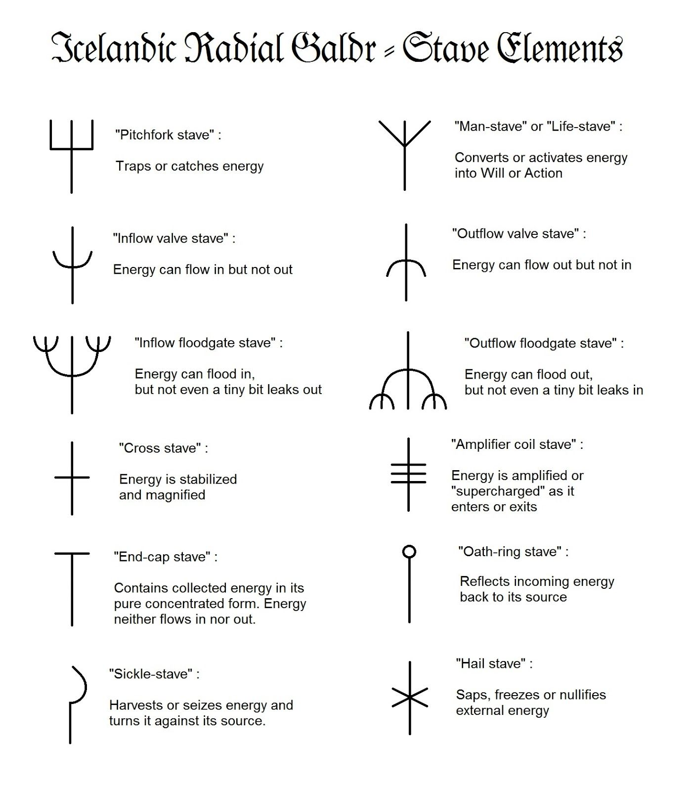 A blog about runes rune magick and the norse and germanic occult a blog about runes rune magick and the norse and germanic occult tradition biocorpaavc Image collections