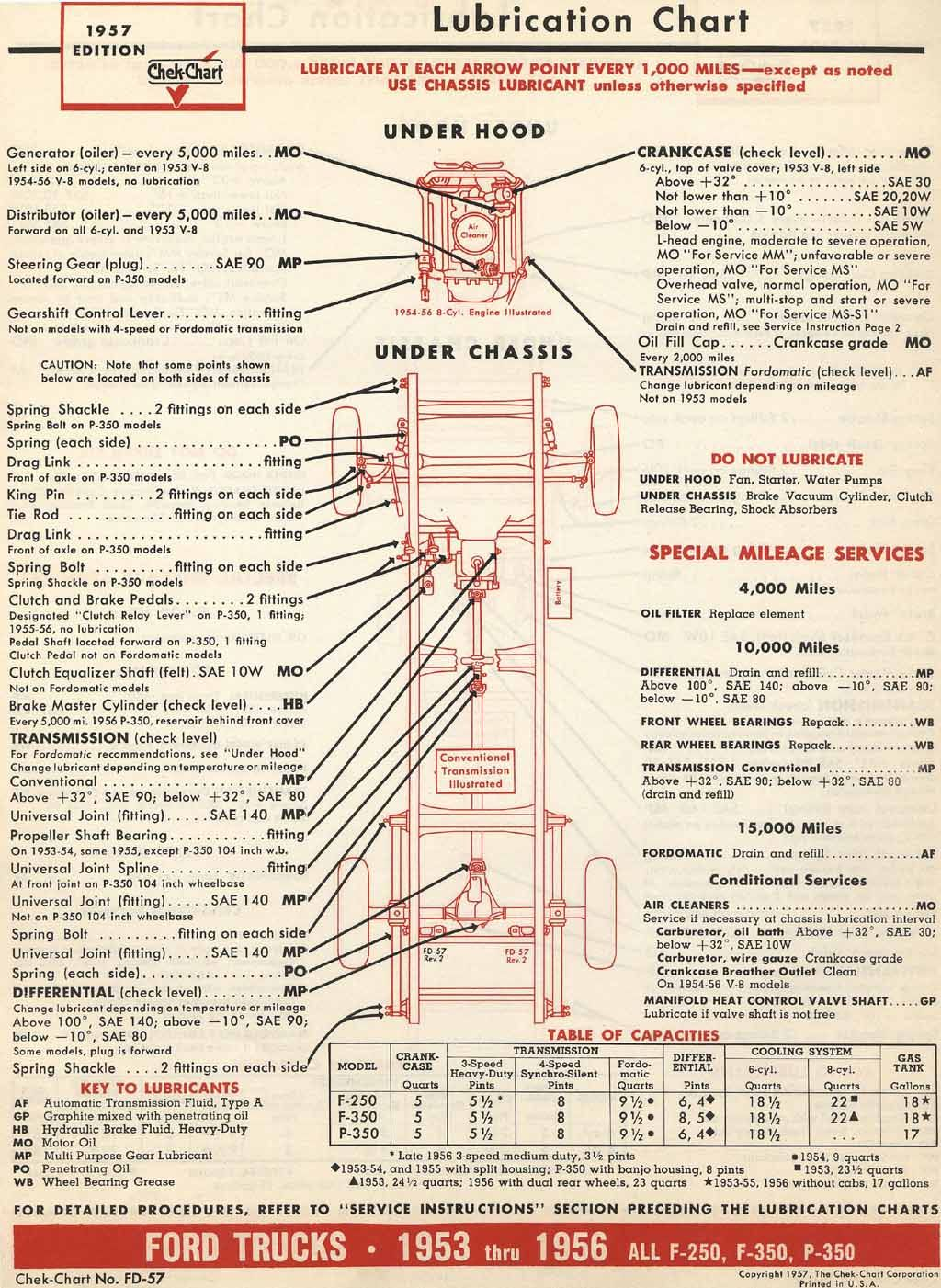 1953 56 Ford F 250 350 P Fat Fords Pinterest 1956 Car Wiring Diagram F100