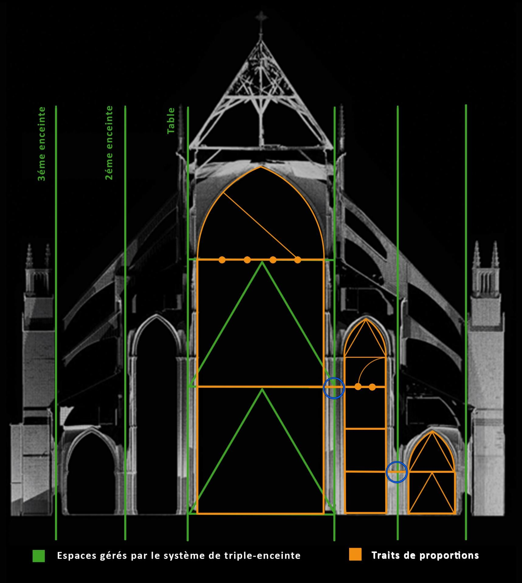 Scanographie laser de la cath drale gothique de bourges for Art gothique